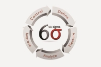 Lean Six Sigma Advanced