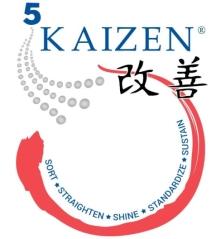 Phương pháp 5S Kaizen